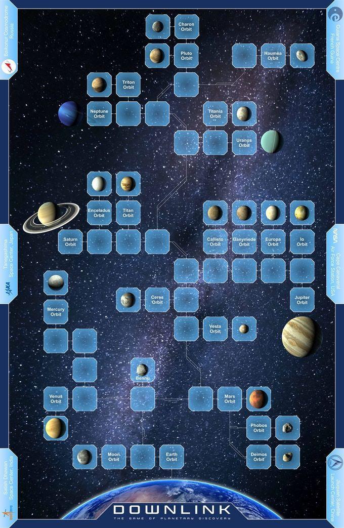Xtronaut Downlink game