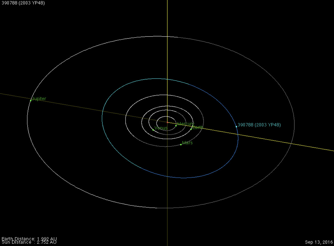 The orbit of asteroid 2003 YP48 keeps it in the main belt between Mars and Jupiter