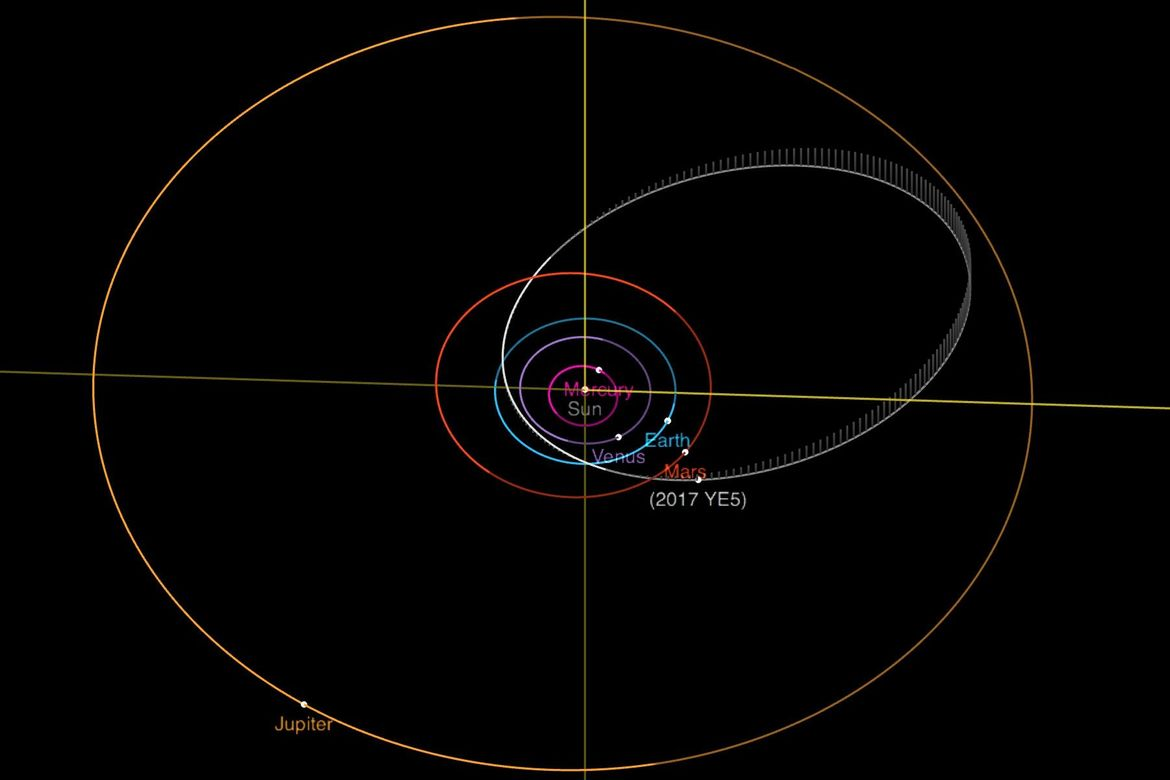 The orbit of the binary asteroid 2017 YE5 takes it almost as close as Venus to the Sun, then out to the farthest reaches of the main asteroid belt near Jupiter. Credit: NASA/JPL-Caltech