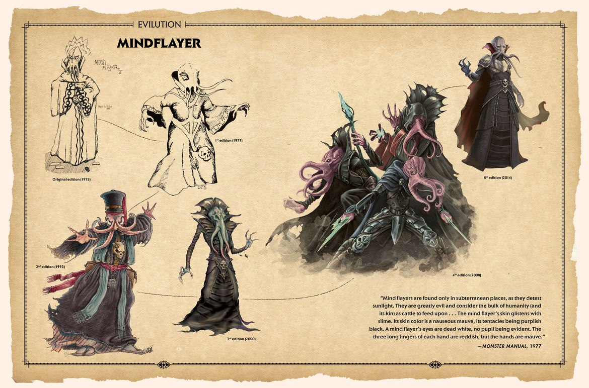 Mind Flayer D&D Art and Arcana