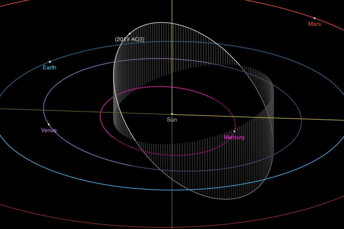 The orbit of 2019 AQ3 is tipped heavily with respect to Earth's, takes it closer to the Sun than Mercury, and just a bit farther out than Venus. Credit: NASA/JPL-Caltech