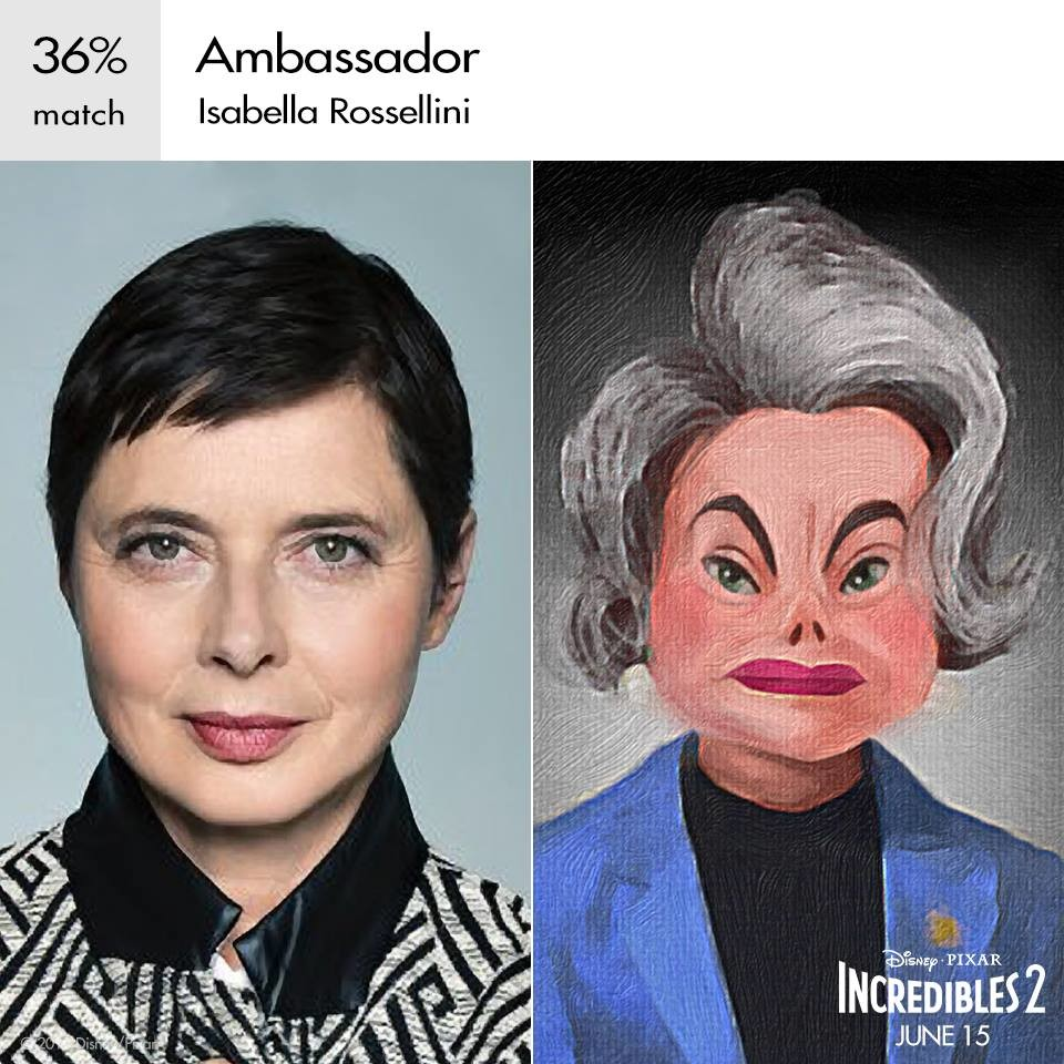 incredibles-2-isabella-rossellini