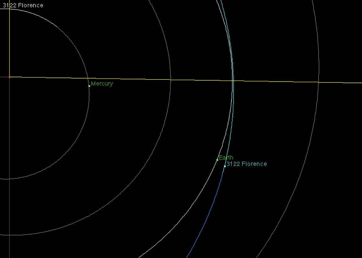 The orbit and position of the asteroid 3122 Florence when it passes Earth on September 1, 2017.