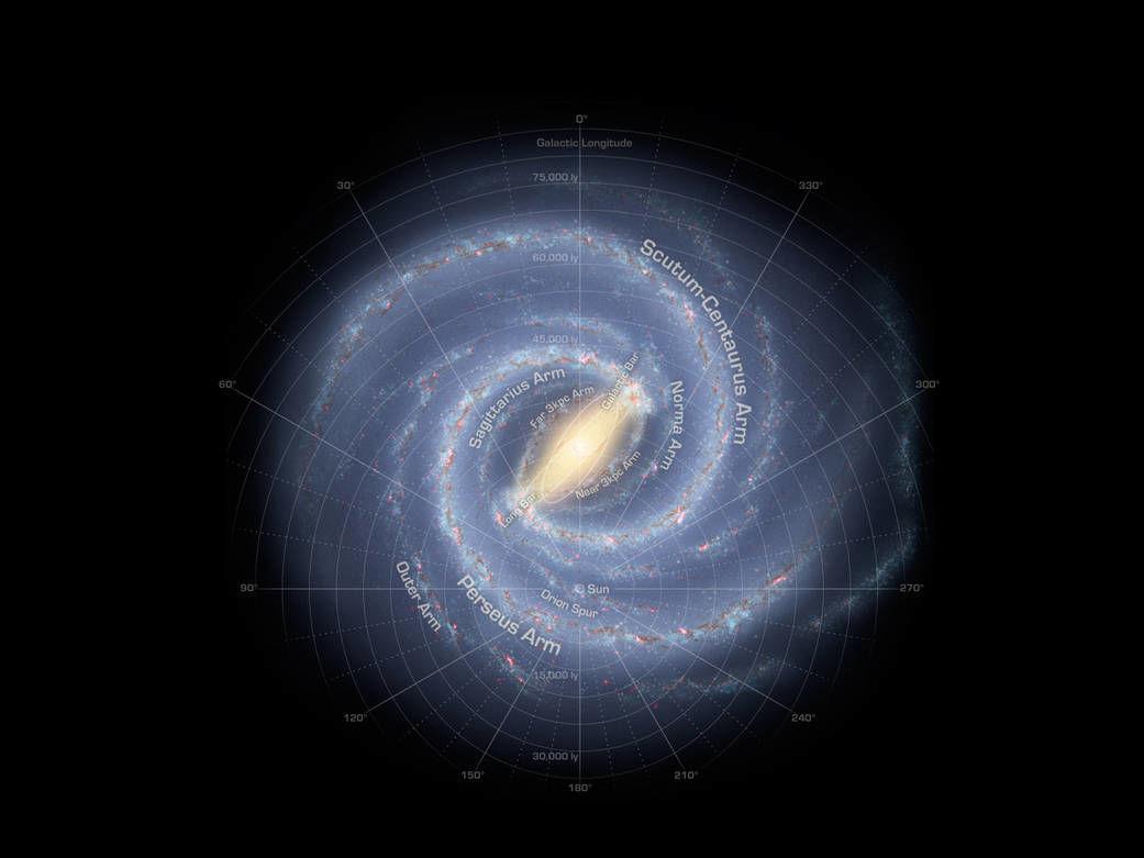 NASA map of the Milky Way
