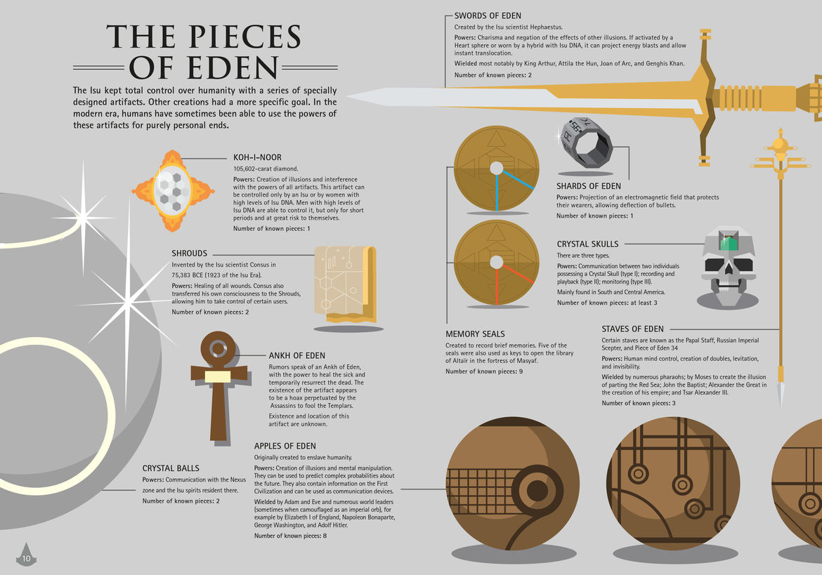 Assassin Wiring Diagram Great Installation Of Switch On Way Power Enters At One S Creed Infographics Enter The Animus With These Exclusive Rh Syfy Com Residential Electrical Diagrams 3