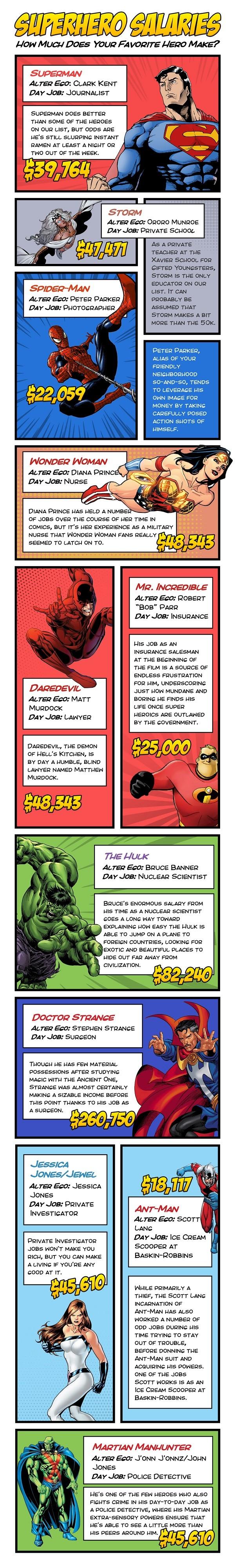 SuperheroDayJobInfographic.jpg