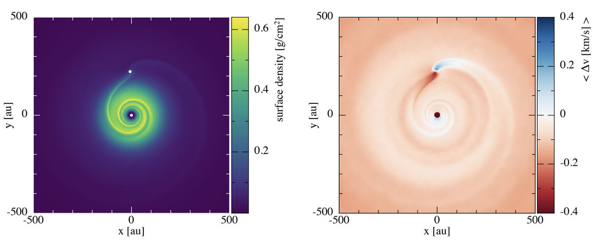 plot of velocity and density of material orbiting HD 163296