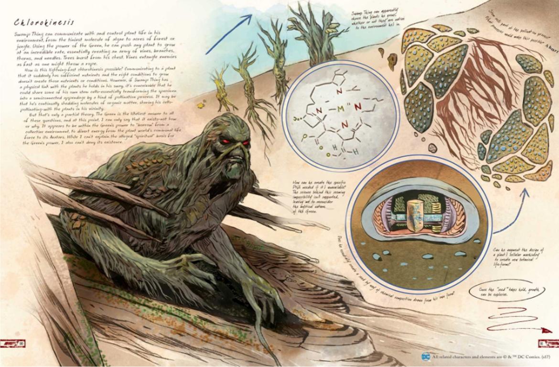 DC Comic Anatomy of a Metahuman, Swamp Thing