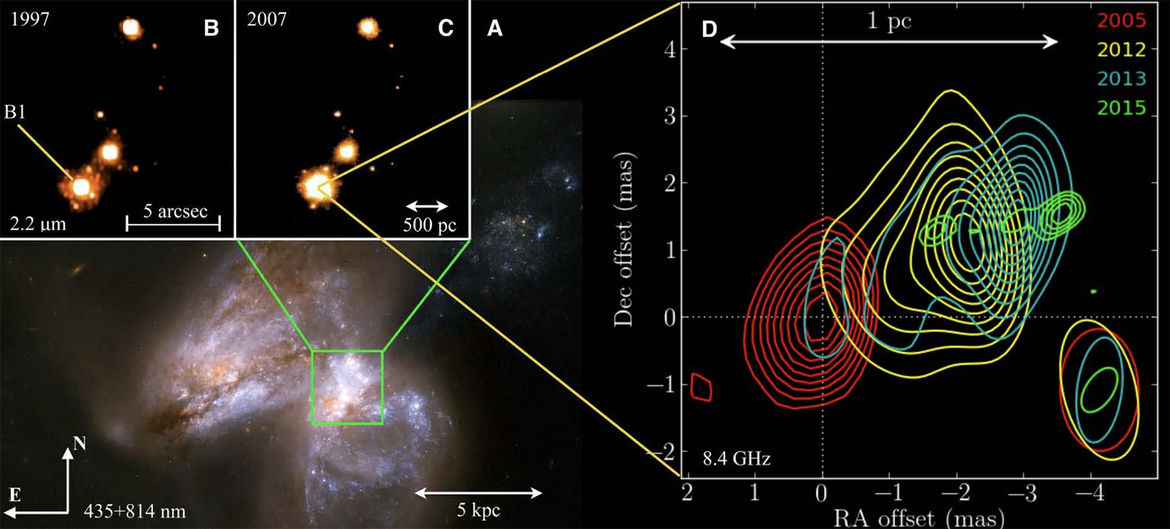 A) Hubble image of Arp 299. B) Infrared image of the nucleus of NGC 3690 in 1997. C) Same as (B) but in 2007; note the core is brighter. D) Very high-resolution radio wave contours of the jet colored by time; note how it moves away from the core.