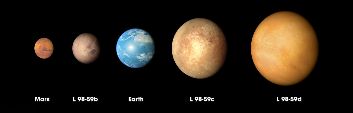 Artwork comparing the sizes of Mars and Earth to the three planets orbiting the red dwarf L 98-59. We don't know what the planets actually look like, but we do know their sizes and masses. Credit: NASA Goddard Space Flight Center