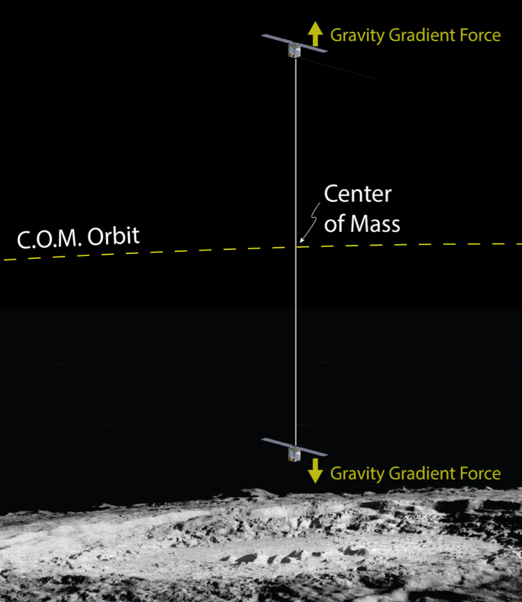 bolas_tether_orbit_fig_cropped_0.png