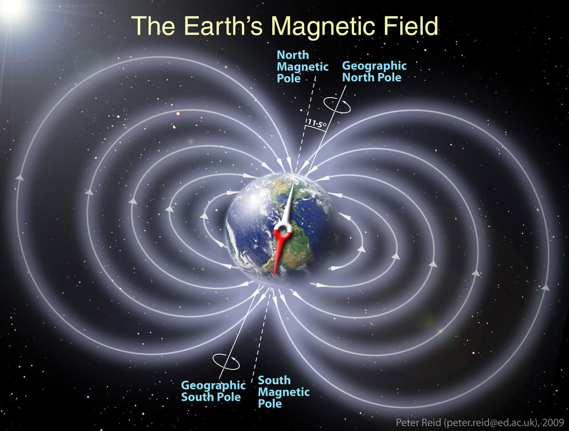 The Earth's overall magnetic field is similar to a bar magnet, with a north and south pole (not to be confused with the geographic poles). Credit: Peter Reid, The University of Edinburgh via NASA