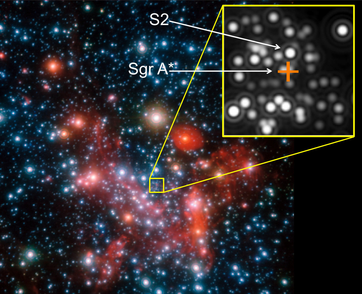 Actual observation showing the central part of our galaxy. The black hole is invisible but marked by a cross. The star S2 is indicated. Credit: ESO/MPE/S. Gillessen et al.