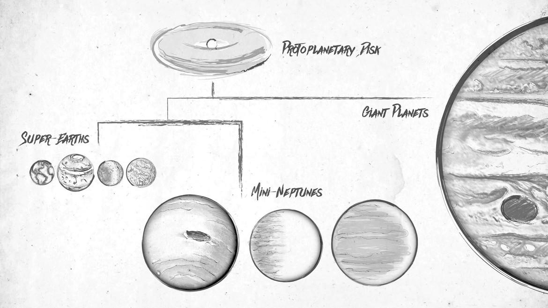 exoplanet family tree