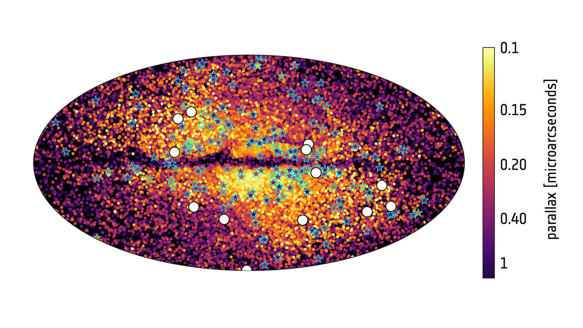 The location of stars in the whole sky (mapped as an ellipse) from Gaia-Enceladus seen in the Gaia catalog. Color represents distance, with red closest and yellow farthest away. Circles are globular clusters, including, amazingly, Omega Centauri.