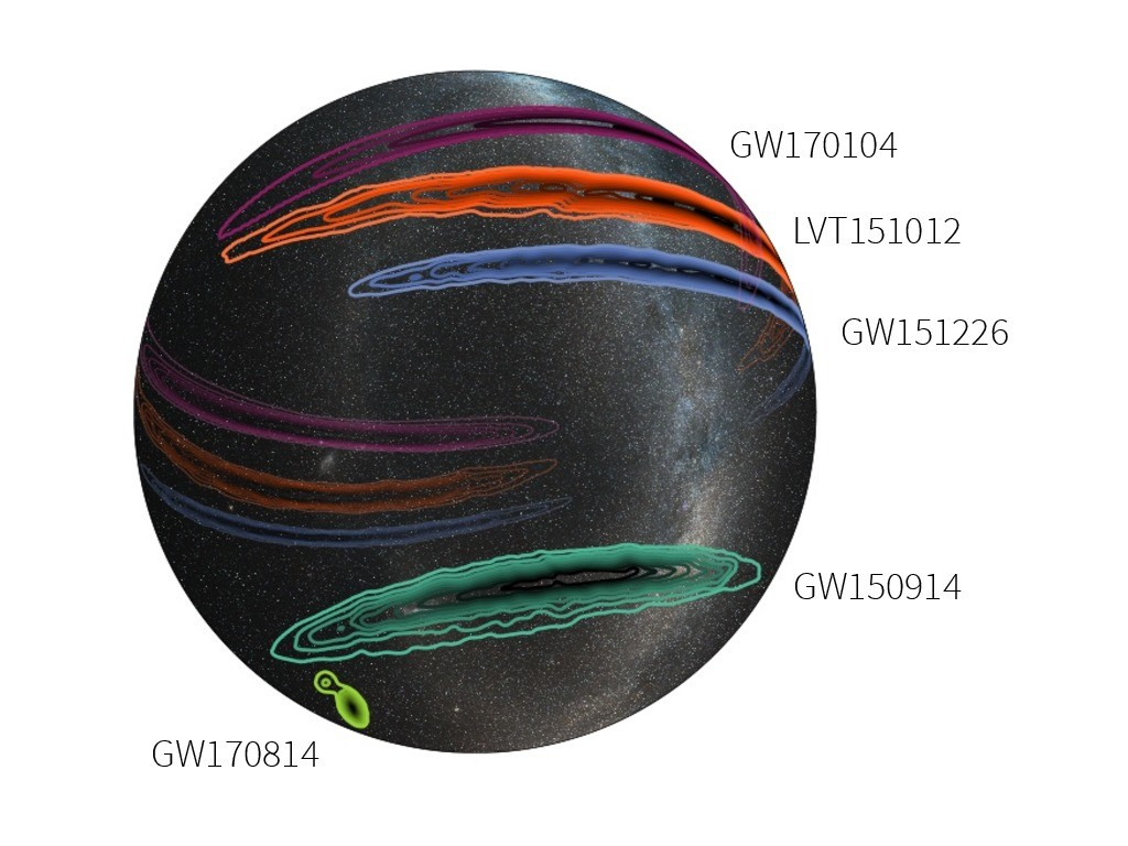 gravitational waves mapped on the sky