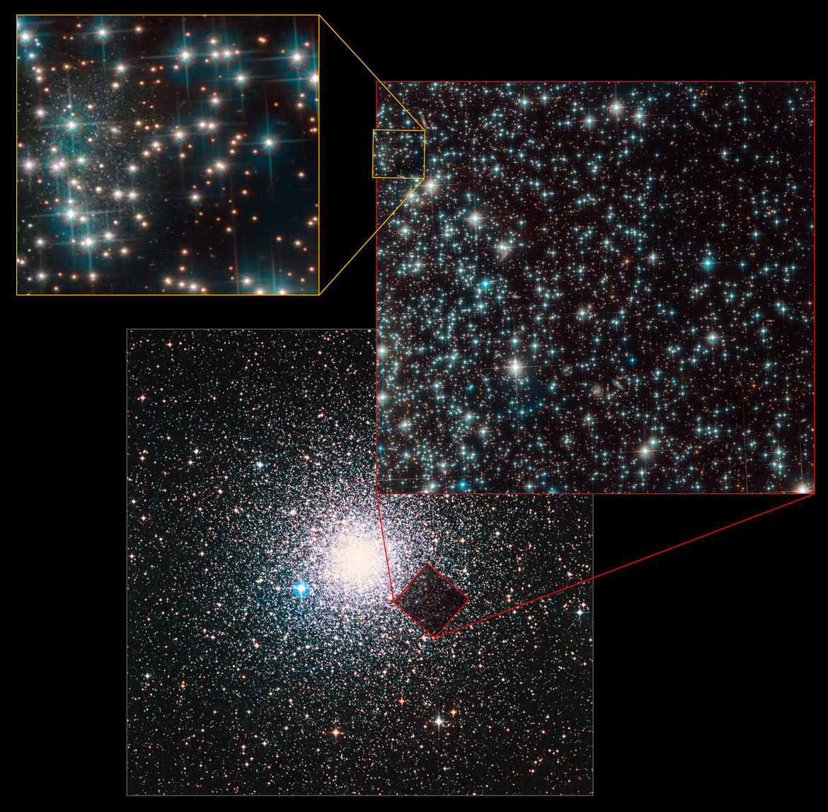 The globular cluster NGC 6752 (bottom), when observed near its core with Hubble (right), reveals it's hiding a very dim dwarf galaxy (upper left). Credit: NASA, ESA, L. Bedin (Astronomical Observatory of Padua, Italy), and Digitized Sky Survey 2