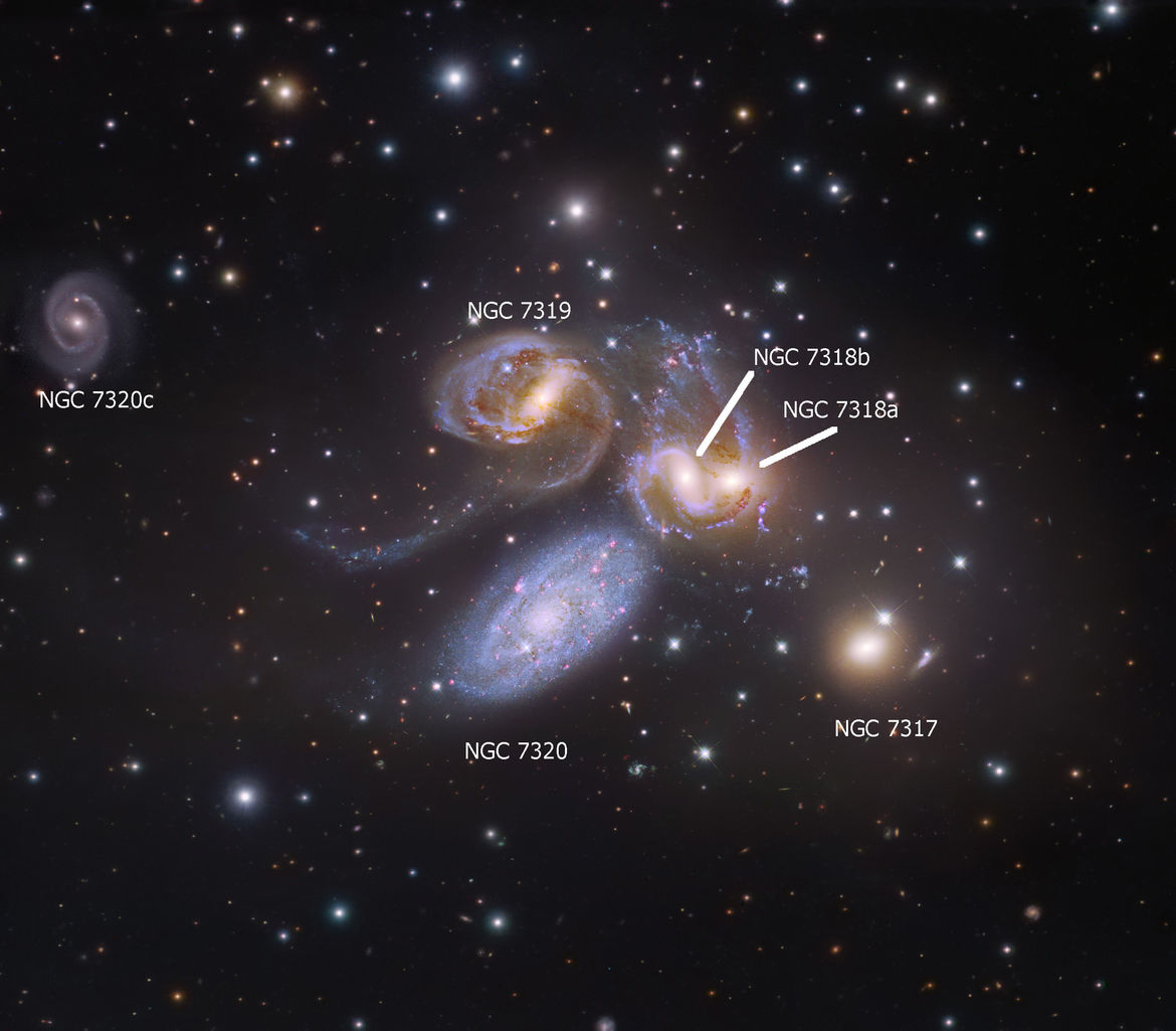A group of galaxies known as Stephan's Quintet, though which galaxy is in the group and which isn't is difficult to determine. Credit: Subaru Telescope (NAOJ), Hubble Legacy Archive, Robert Gendler & Judy Schmidt