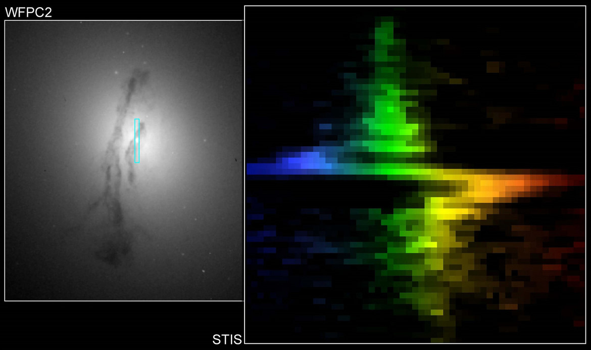 M 84 is a nearby spiral galaxy with a supermassive black hole in its heart. The WFPC2 image on the left shows the location (teal rectangle) of the STIS spectrum (right), which shows the color-coded velocities of the gas around the black hole.