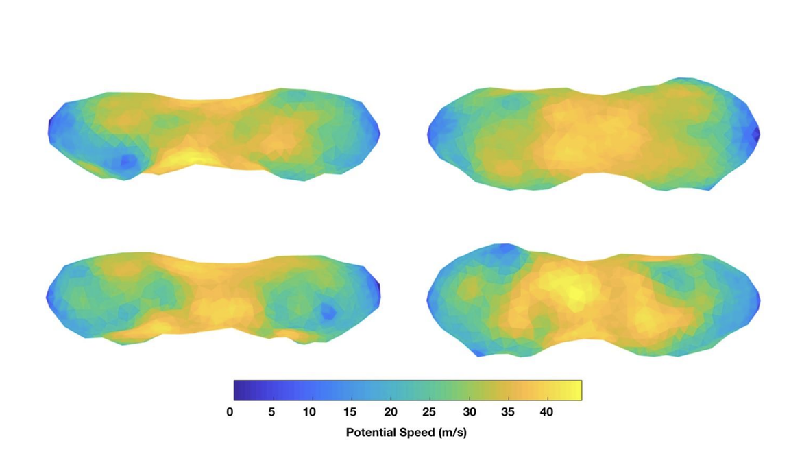 A map of the geopotential of Kleopatra — think of it as a gravity map. The speeds given show the velocity of an object if it moved from the ends of the asteroid to a given location, accelerated by gravity. The neck has the highest gravity.
