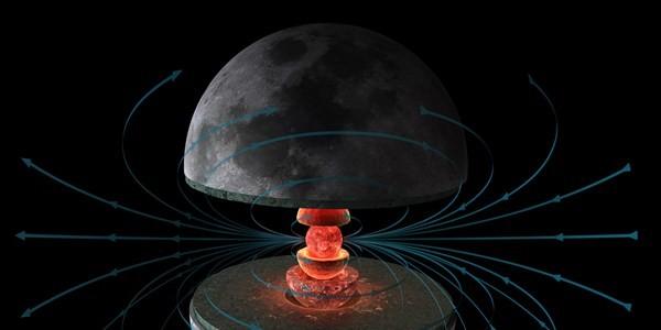 lunar-dynamo-moon-magnetic-field-diagram_c628f61af7b423622d3269f7c8cfafd5.focal-600x300.jpg