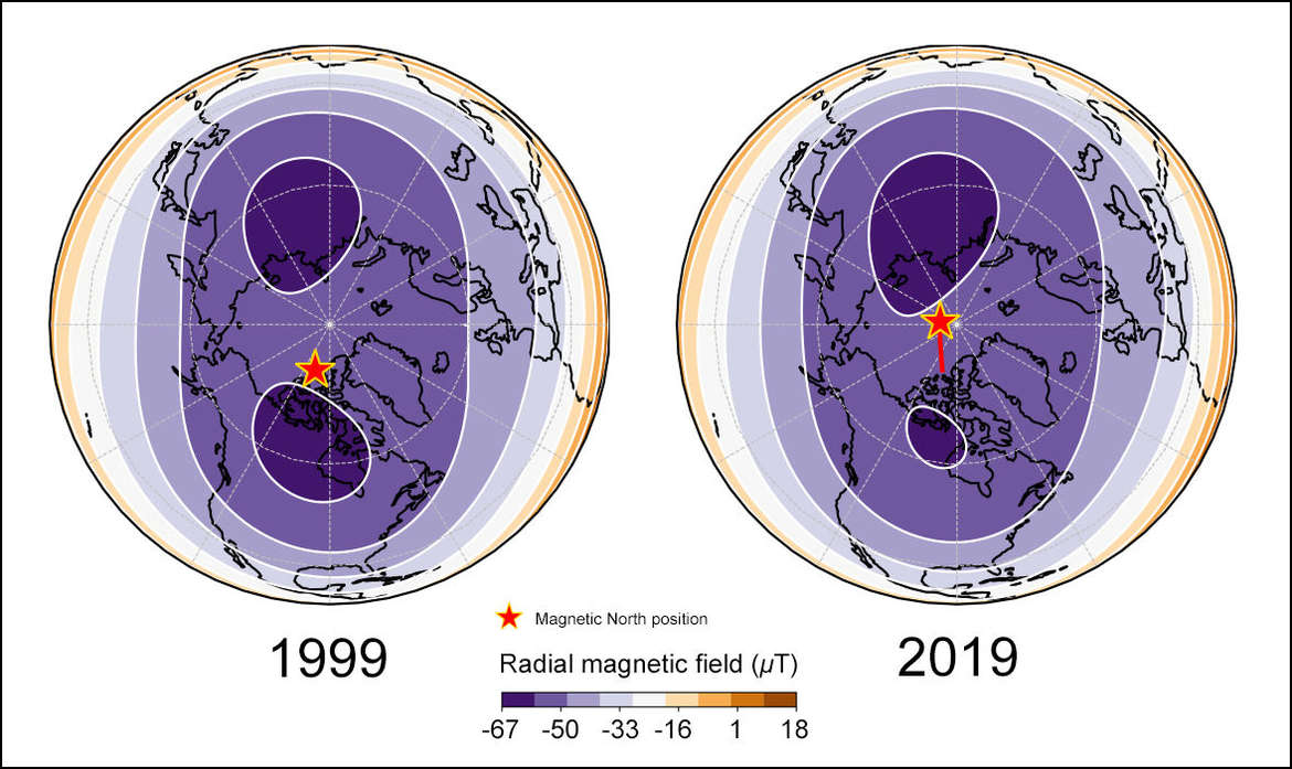 The magnetic blob under Canada and another under Siberia fight it out for the location of the Earth's geomagnetic pole. In 1999 (left) the one under Canada started to lengthen radially (contracting across Earth's surface), weakening it, and by 2019 (right