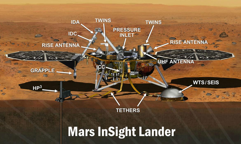mars-insight-lander-labelled.jpg