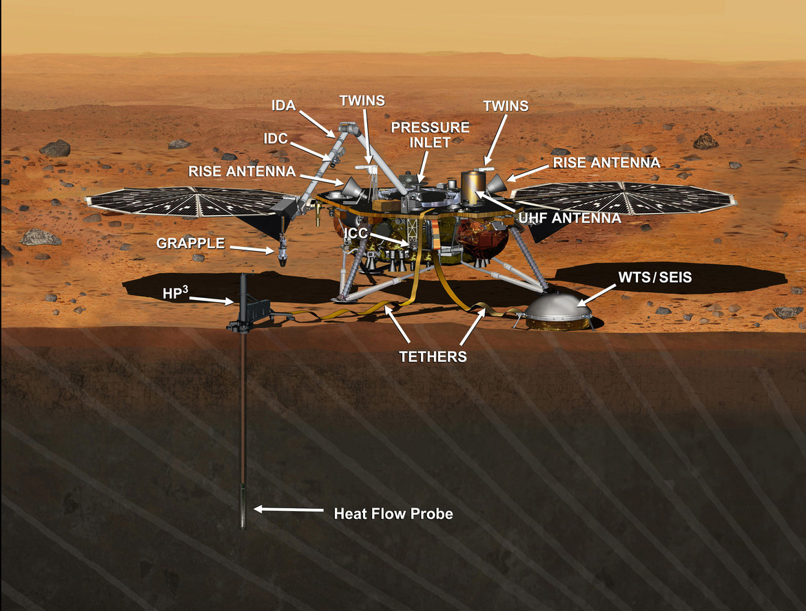 Mars InSight is equipped with a fleet of instruments to probe the planet's interior. Credit: NASA/JPL-Caltech