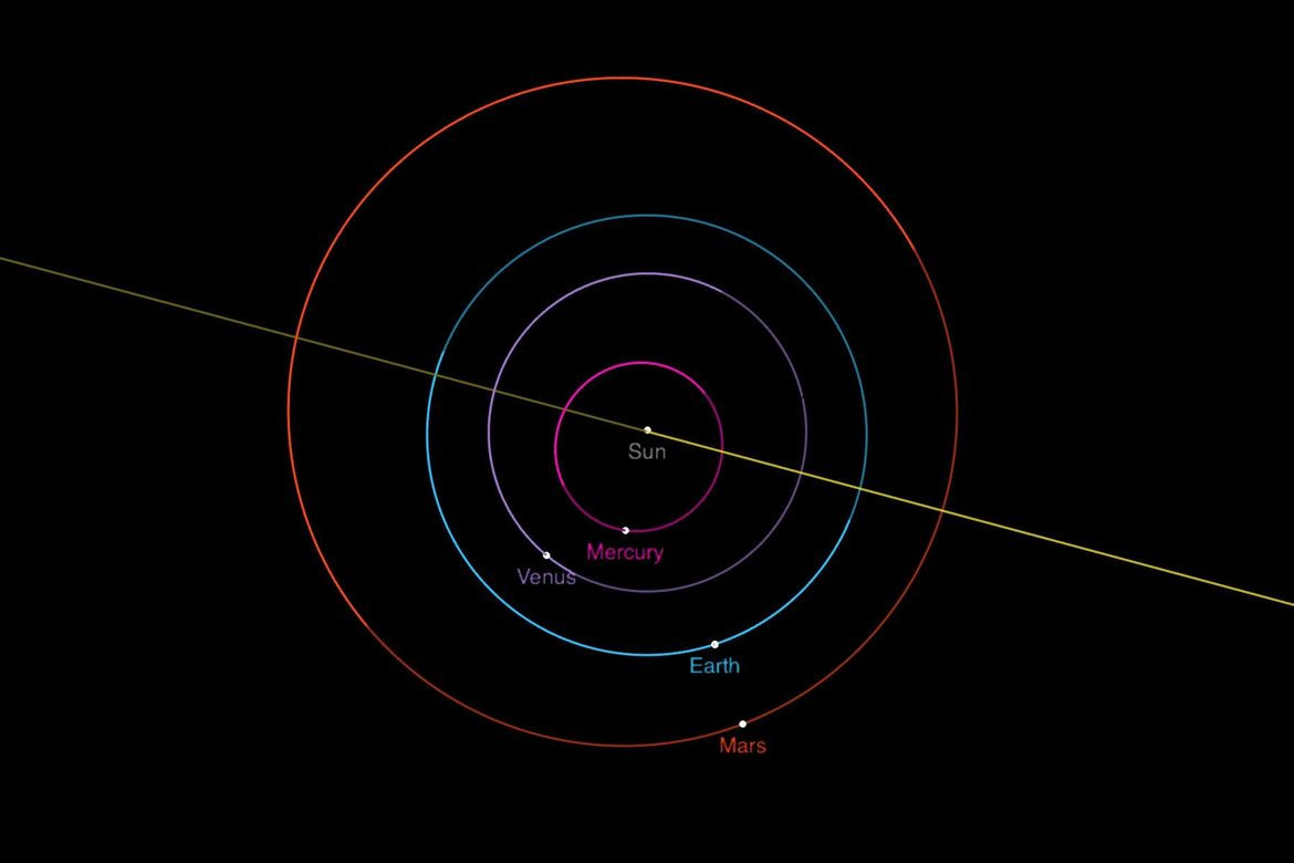 The orbits of Mars and Earth, along with their positions on July 26, 2018, when Mars is at opposition. Mars has an elliptical orbit, so some oppositions are better than others. Credit: NASA/JPL
