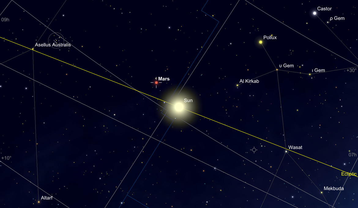 Mars and the Sun