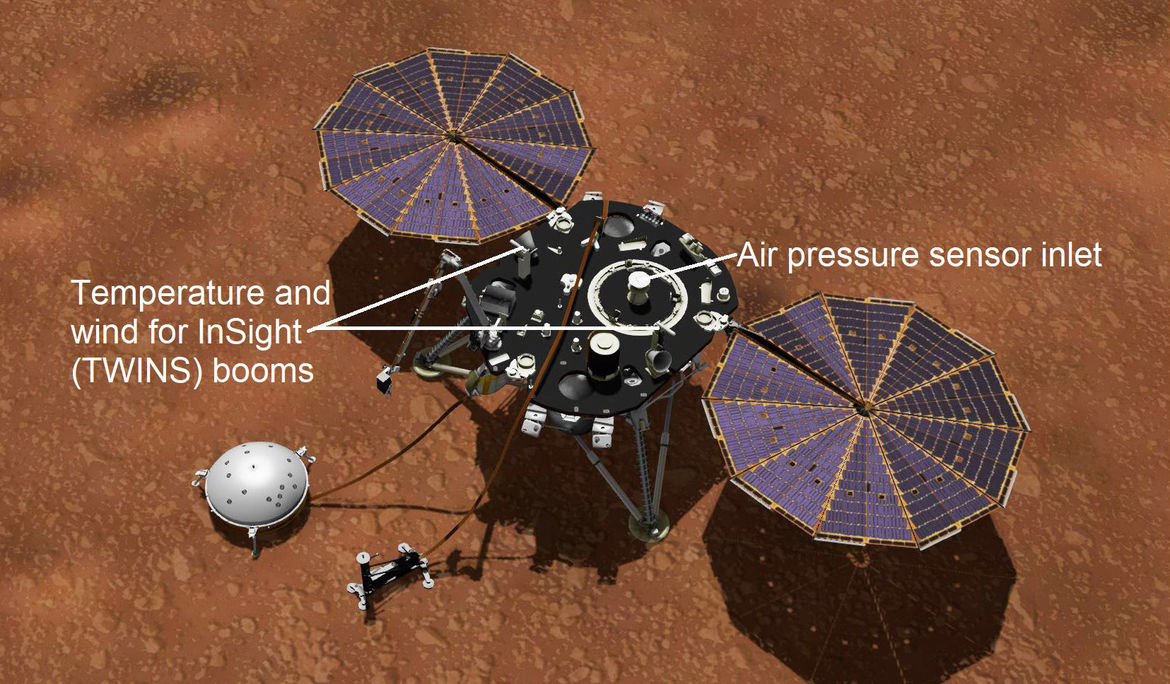 The locations of the temperature, wind, and air pressure sensors on Mars InSight. Credit: NASA/JPL-Caltech