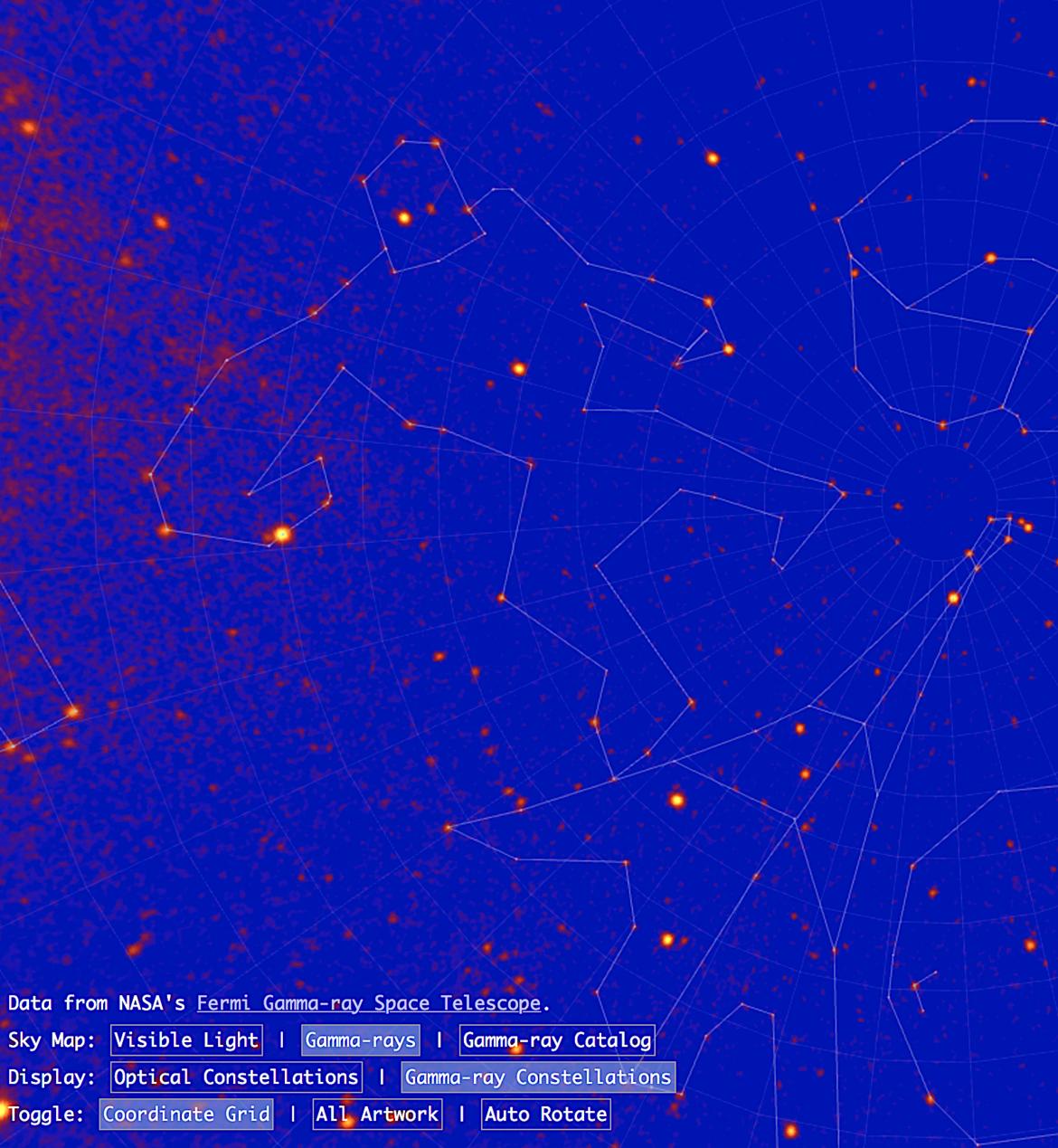 NASA Fermi Constellation HULK