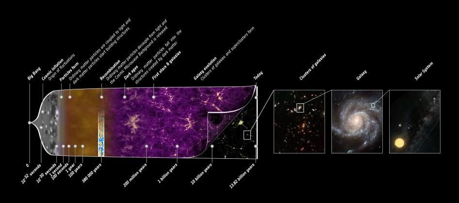 nasa_universe_timeline.jpg