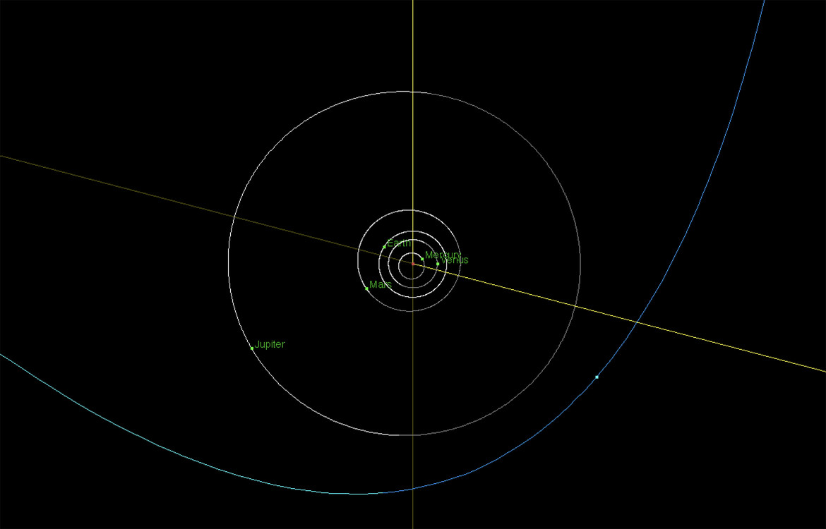 Position of the asteroid A/2017 U7 in March 2018. Credit: NASA/JPL-Caltech