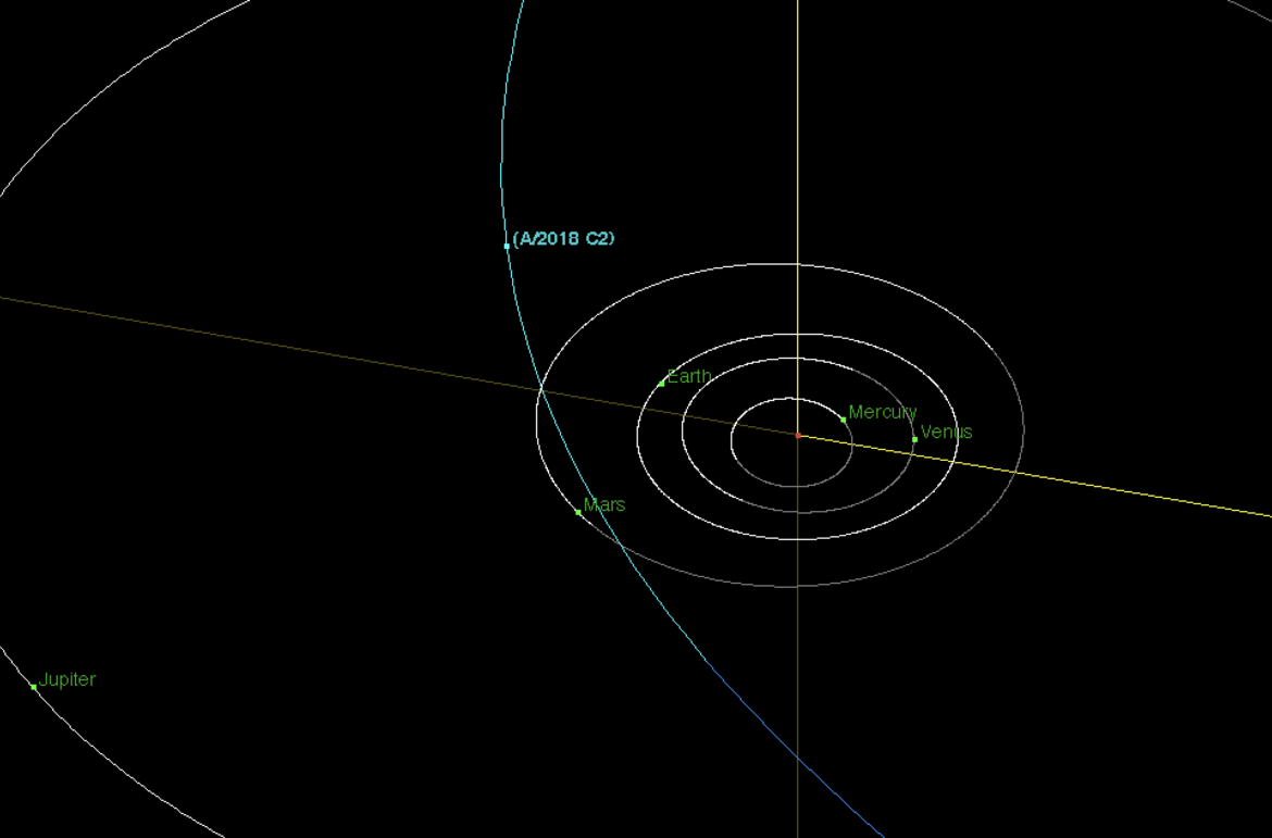 Position of the asteroid A/2018 C2 in March 2018. Credit: NASA/JPL-Caltech