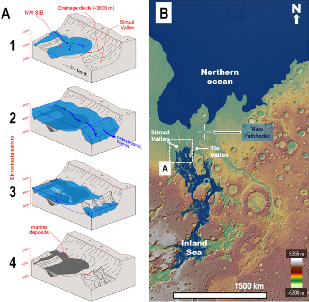 The Simud basin on Mars filled with water and flooded out catastrophically over 3 billon years ago. Details in text. Credit: Rodriquez, et al.