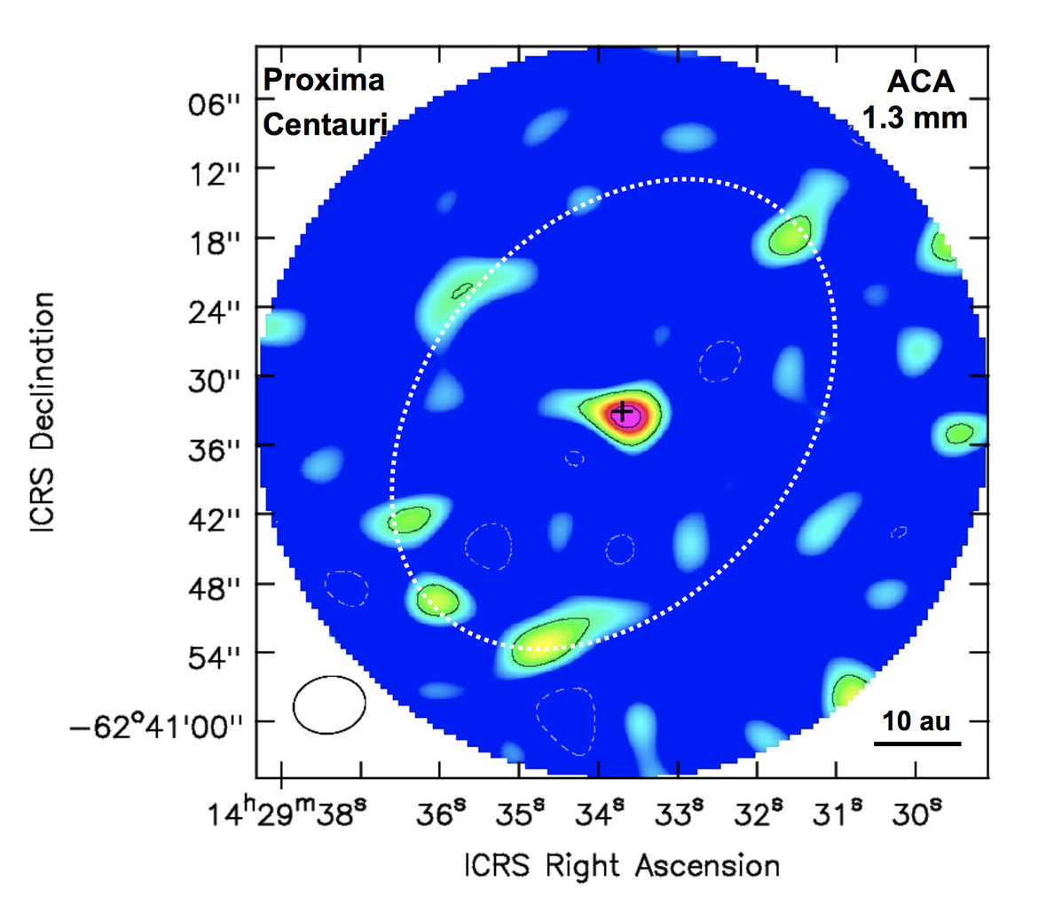 ALMA observations of Proxima Centauri reveal blobs around the star that may form a circle seen at an angle (indicated by the dotted line). Credit: Anglada et al.