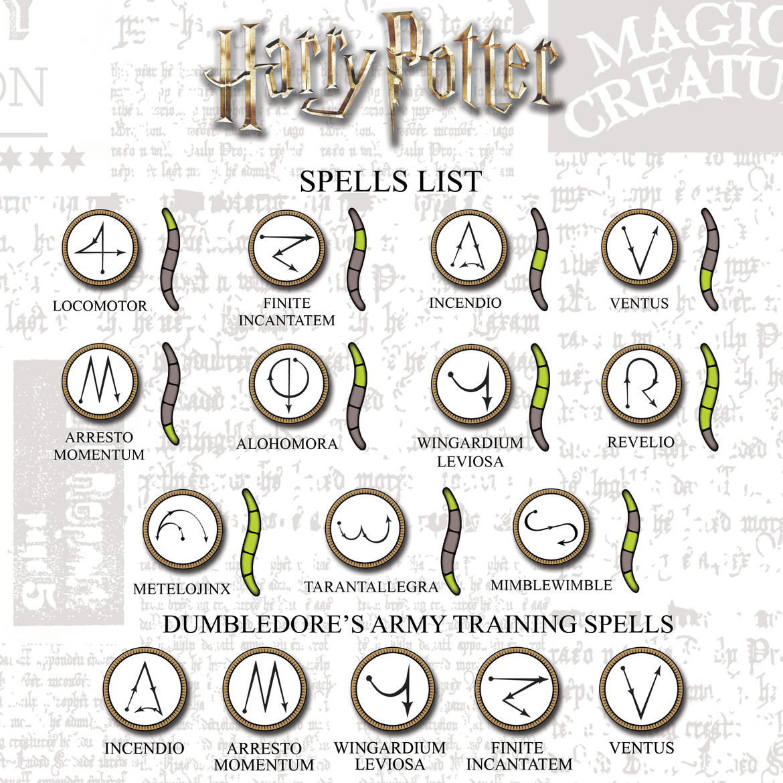 JAKKS Pacific Harry Potter Wizard Training Wand spells list