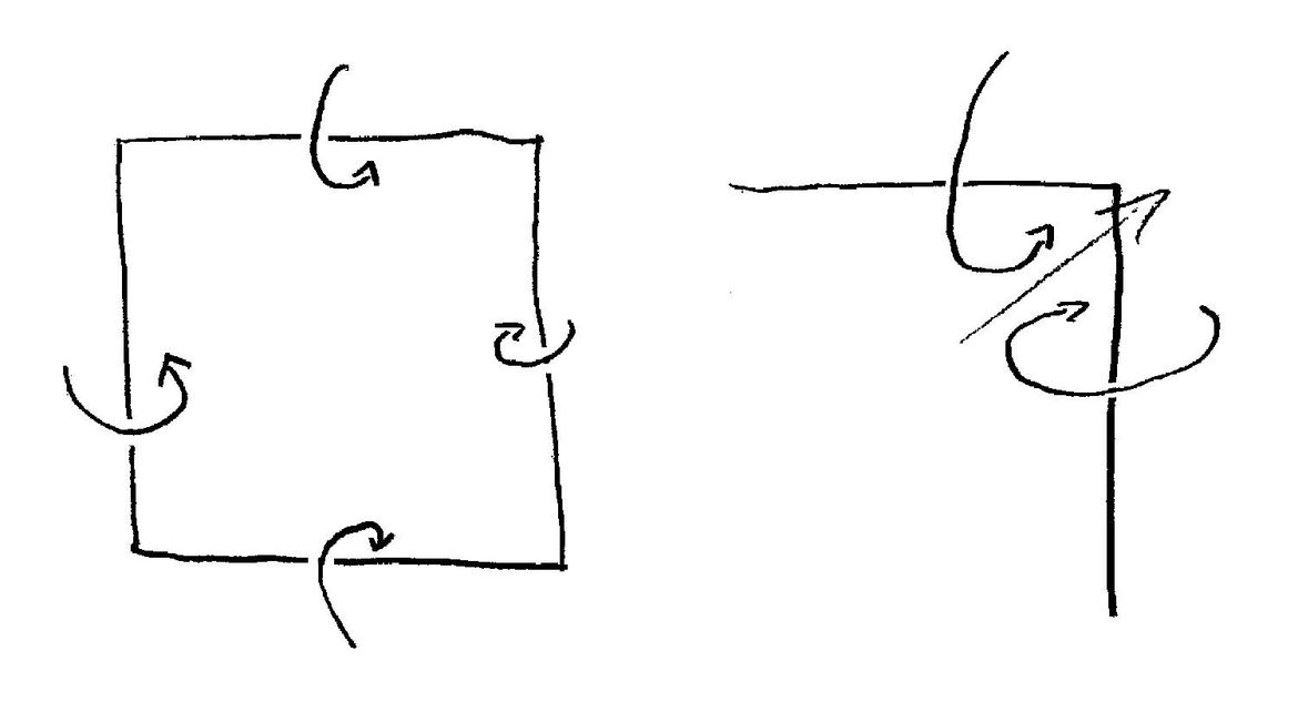 If air is flowing in a square vortex (left), near the corner (right) the air flows coming from opposite sides of the corner are squeezed together, and speed up. Credit: Phil Plait, who really needs to up his Photoshop skills.