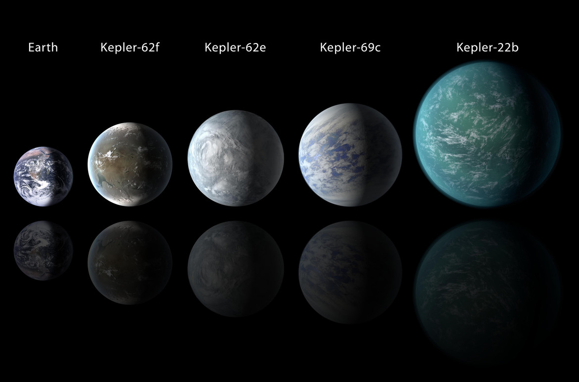 Artwork depicting the sizes of known super-Earths compared to Earth itself. The colors and, clouds, and other features are added for artistic effect, but we know very little about these exoplanets. Credit: NASA/Ames/JPL-Caltech