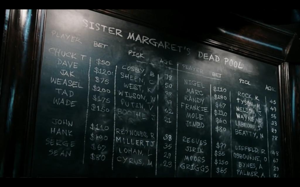 Deadpool's Dead Pool
