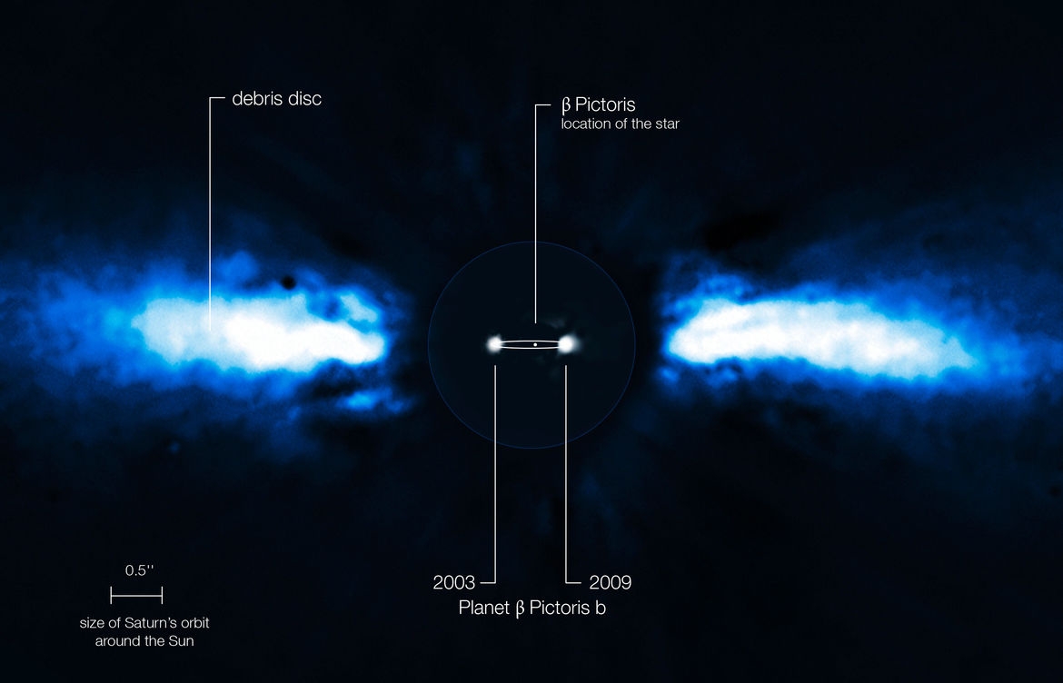 The orbital motion of the exoplanet Beta Pictoris b can be seen in two images superposed from 2003 and 2009. Credit: ESO/A.-M. Lagrange et al.