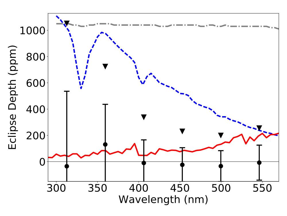 spectrum of WASP-12b
