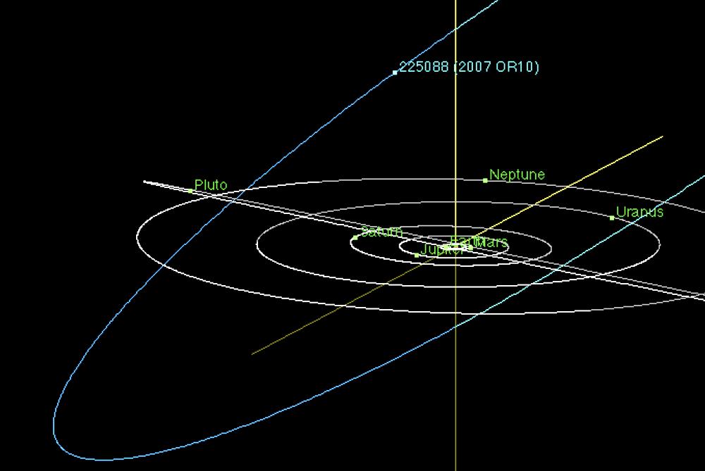 orbit of 2007 OR10