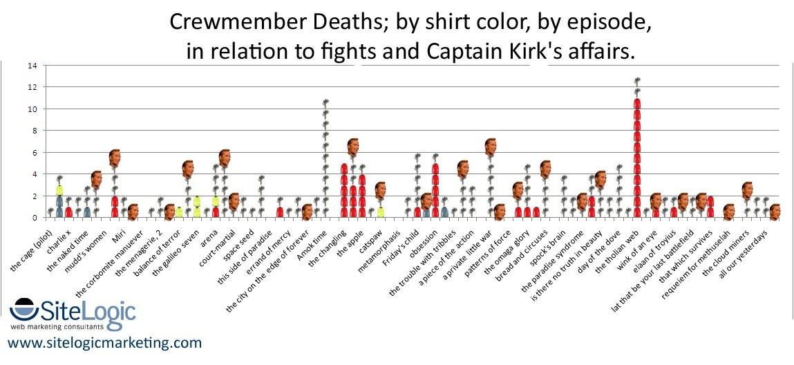 Star_Trek_Shirts_Chart_0.jpg