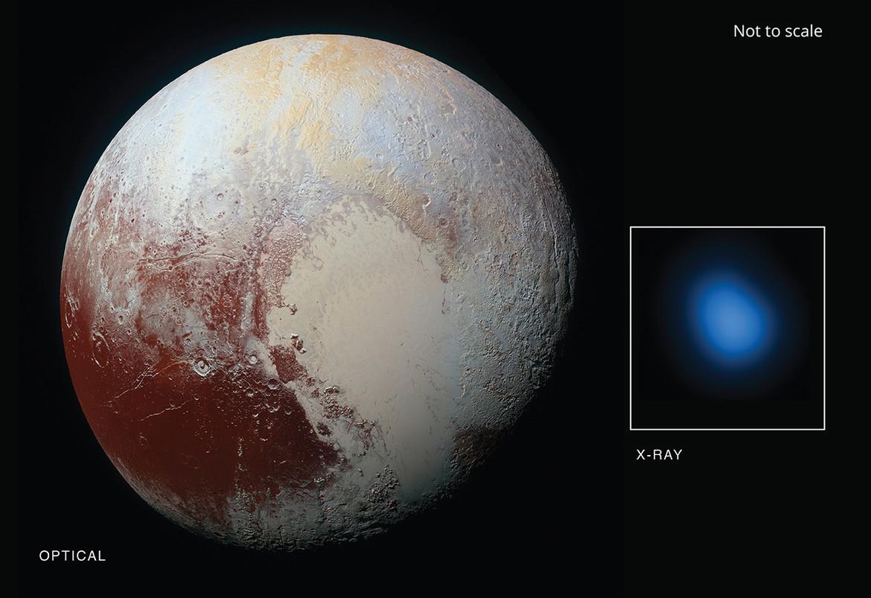 Pluto in X-rays