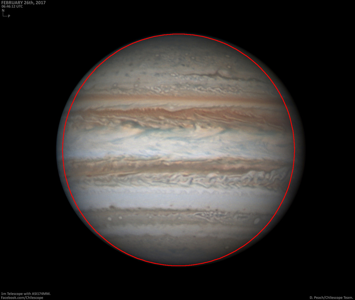Jupiter marked with a circle to show its oblateness