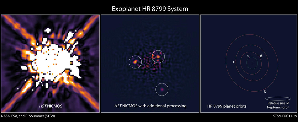 Hubble observations of the planets around HR8799