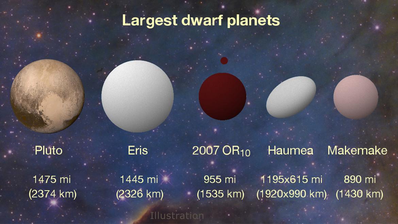 illustration of dwarf planets