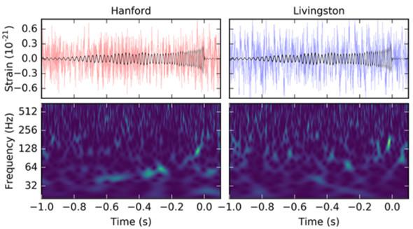 LIGO sees another black hole merger